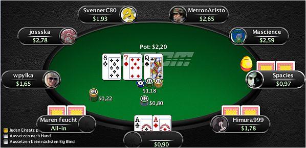 Betrug Bei Pokerstars
